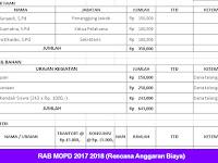RAB MOPD 2017 2018 (Rencana Anggaran Biaya)