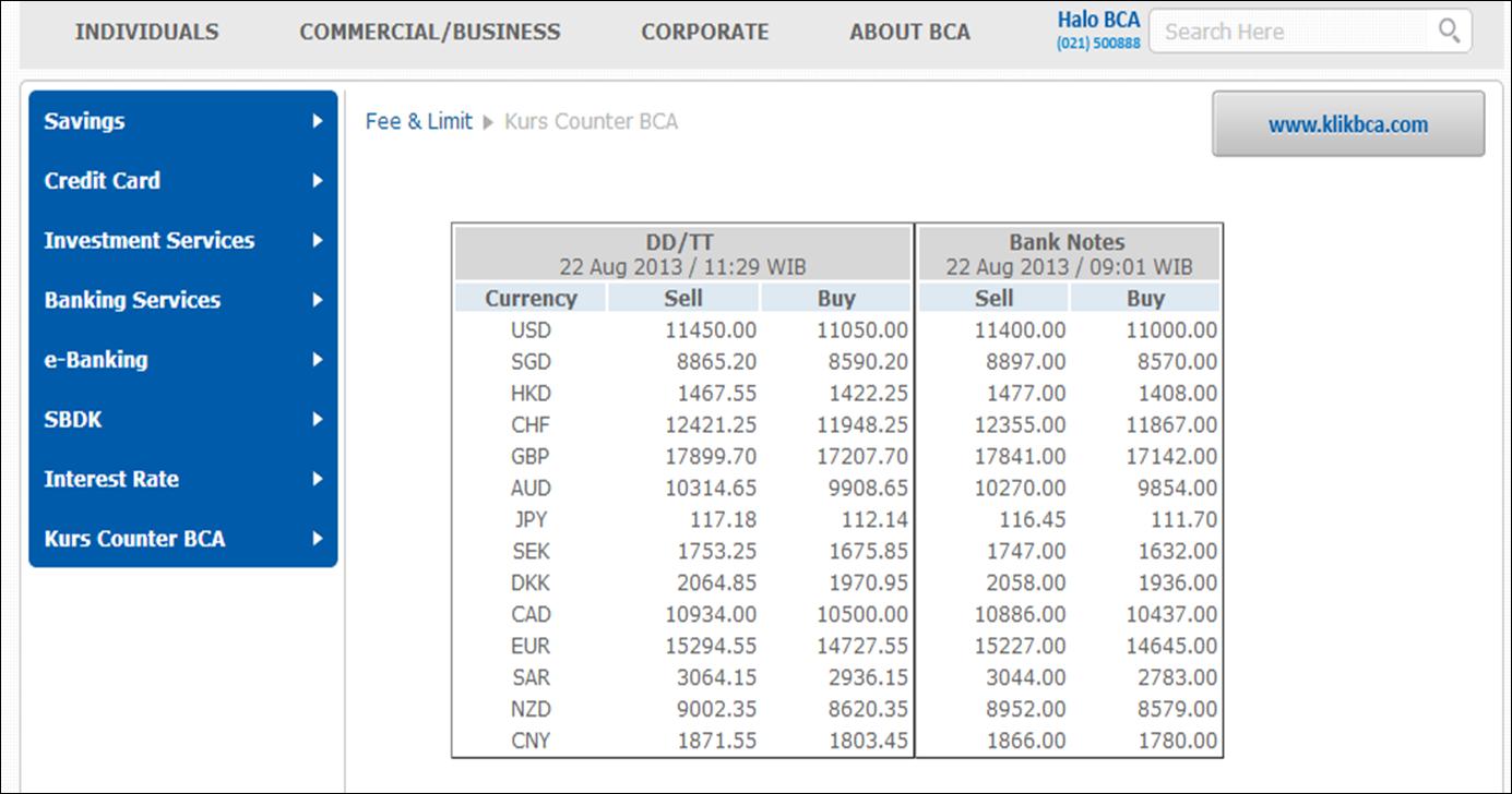 Daftar forex binary perdagangan dengan rupiah