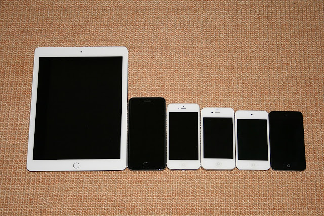 How to Backup Your iPhone, iPod Touch or iPad - RictasBlog