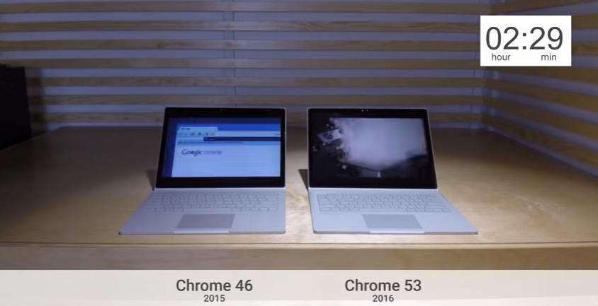 Google mostra i miglioramenti di Chrome sul consumo batteria | Video HTNovo