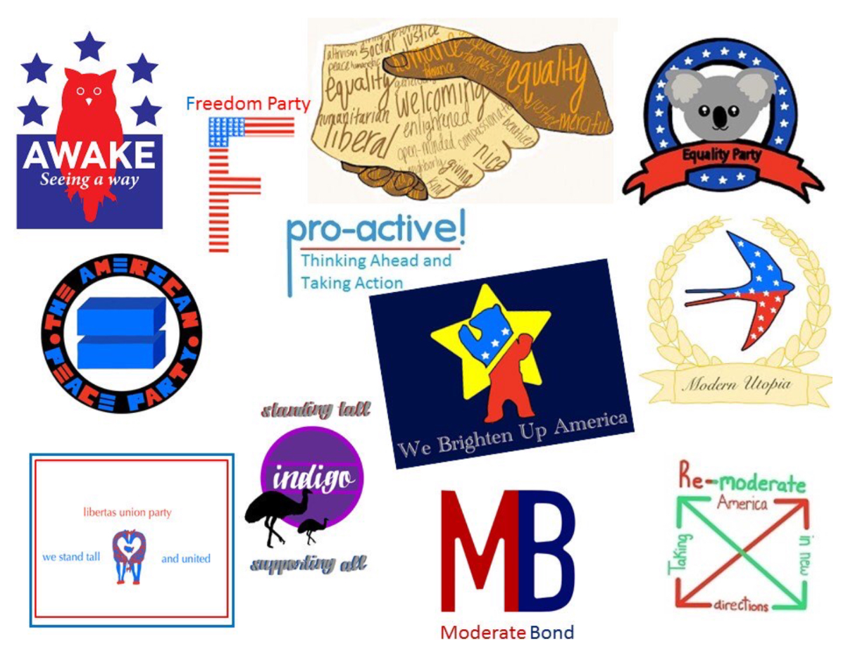 219c2c0ef3b0 My Party PBL – Technology and Project Based Learning