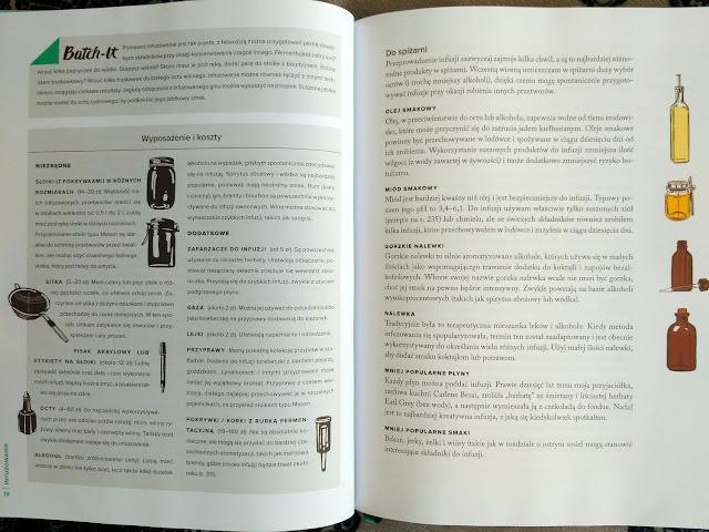 Przykładowe strony z pierwszej części z opisami metod konserwacji żywności