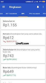 5 Cara Meningkatkan Cpc Google Adsense Blog Indonesia Ampuh Work 100%