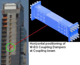 Positioning of  W-EQ Coupling Damper