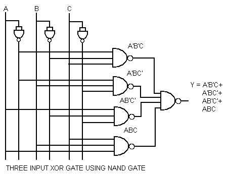Nand Gate Schematic, Nand, Free Engine Image For User