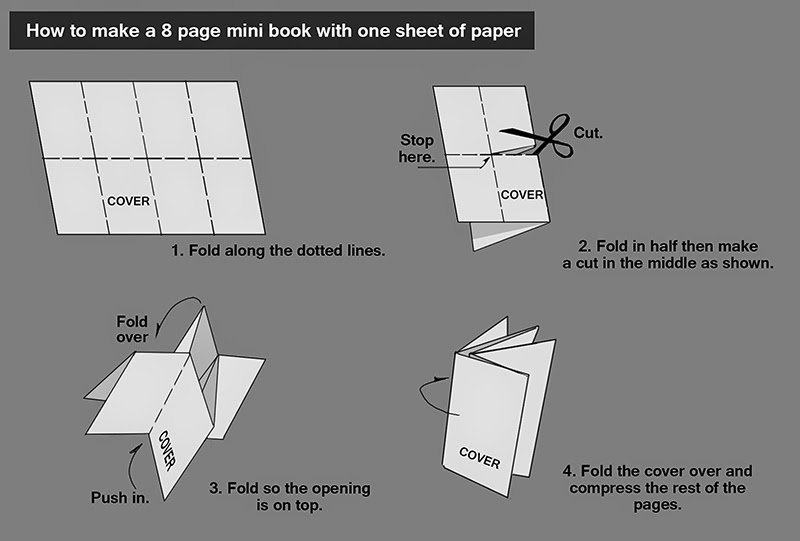 How To Make A Book Mini : Edward pun art instructions for mini book