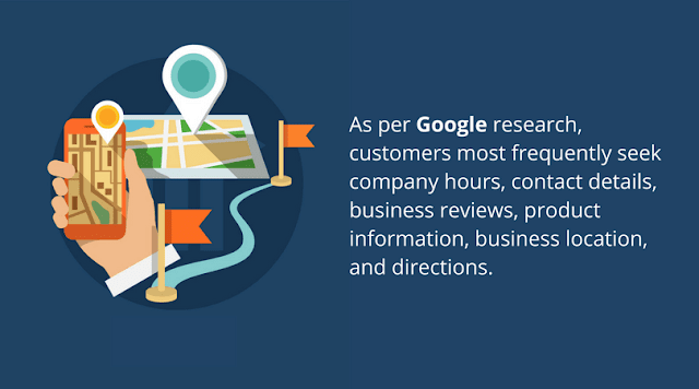 Google research on customer response to business listings