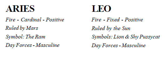 Aries and leo sexually compatible