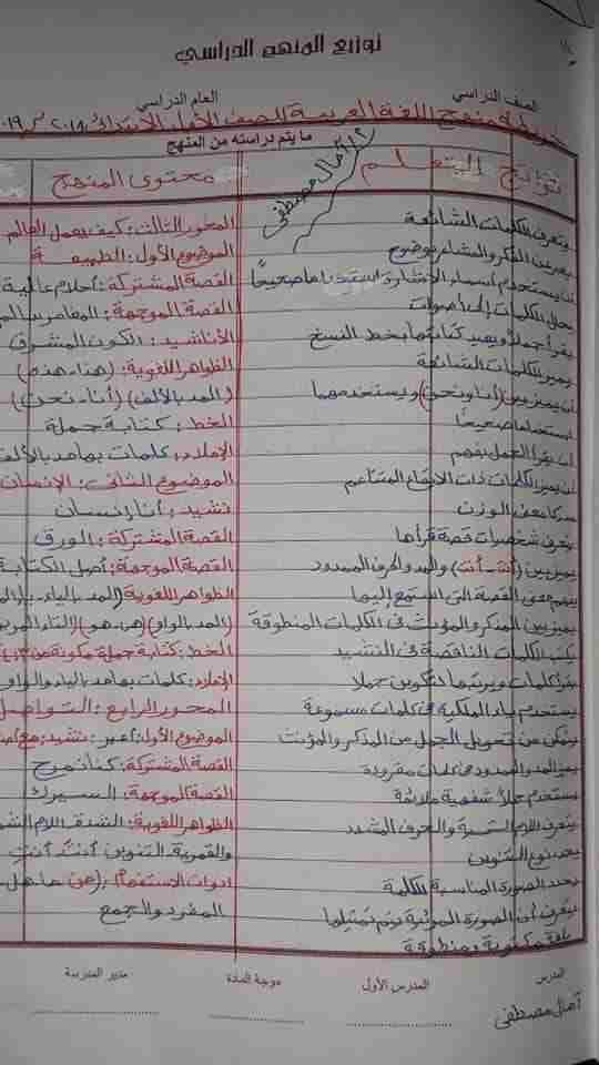 خريطة منهج اللغة العربية اولى ابتدائى الترم الثانى2019