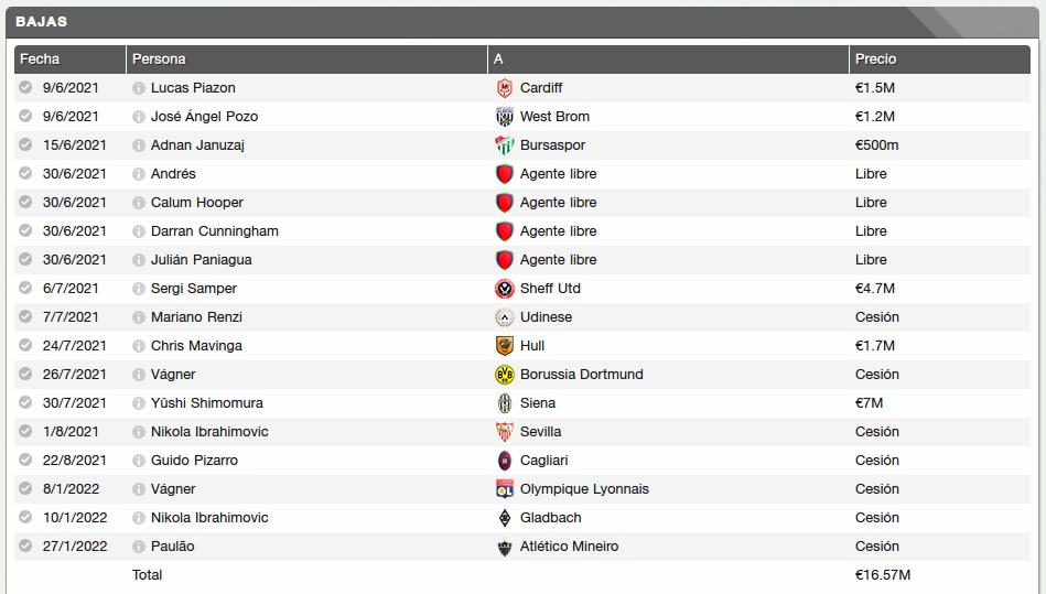 Calendario Futbol Liga Bbva 2020.Calendario De Liga Bbva 2020 16