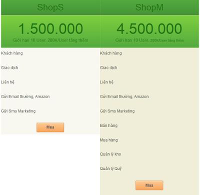 Phần mềm quản lý số điện thoại khách hàng