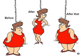 Tip-kurus-kesilapan-diet-perlu-dielakkan