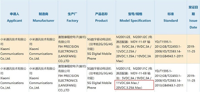 Xiaomi Mi 10 Standard Edition