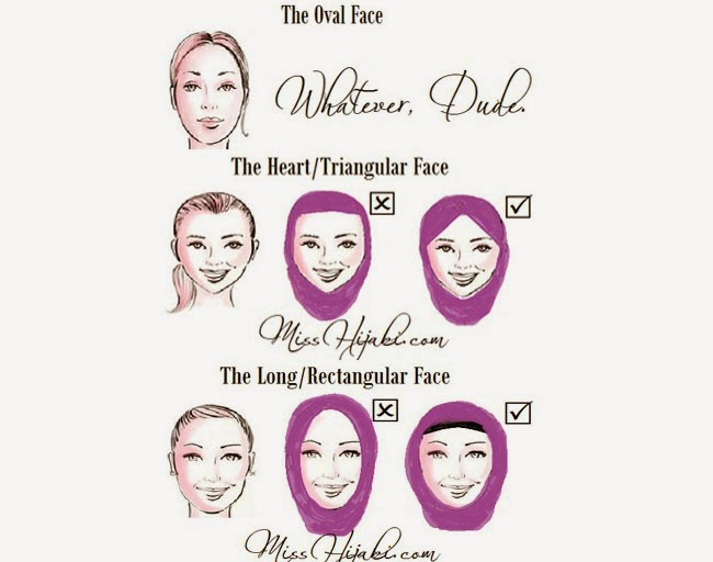 Cara Tips Memilih Hijab Yang Sesuai Bentuk Wajah
