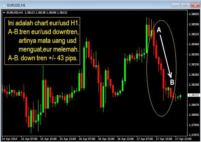 Eur usd forex factory