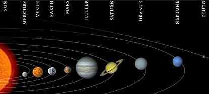 Como Hacer El Sistema Solar En Icopor Imagui