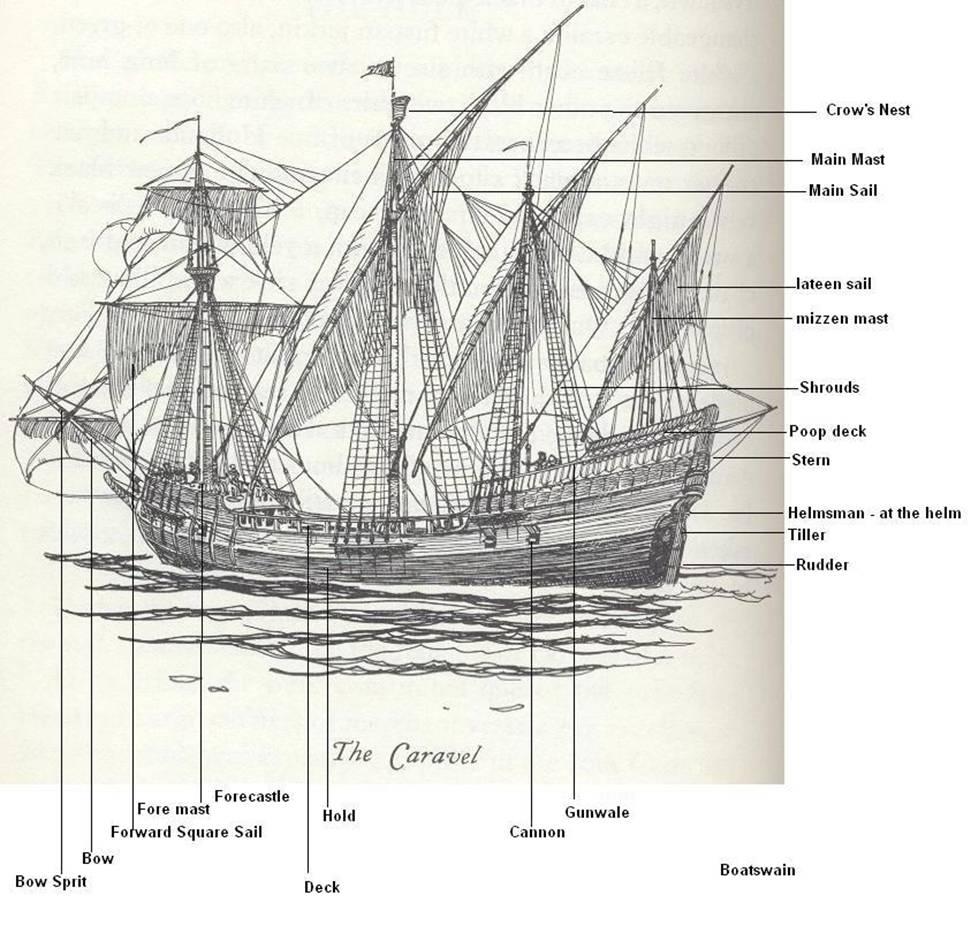 hernan cortes boat