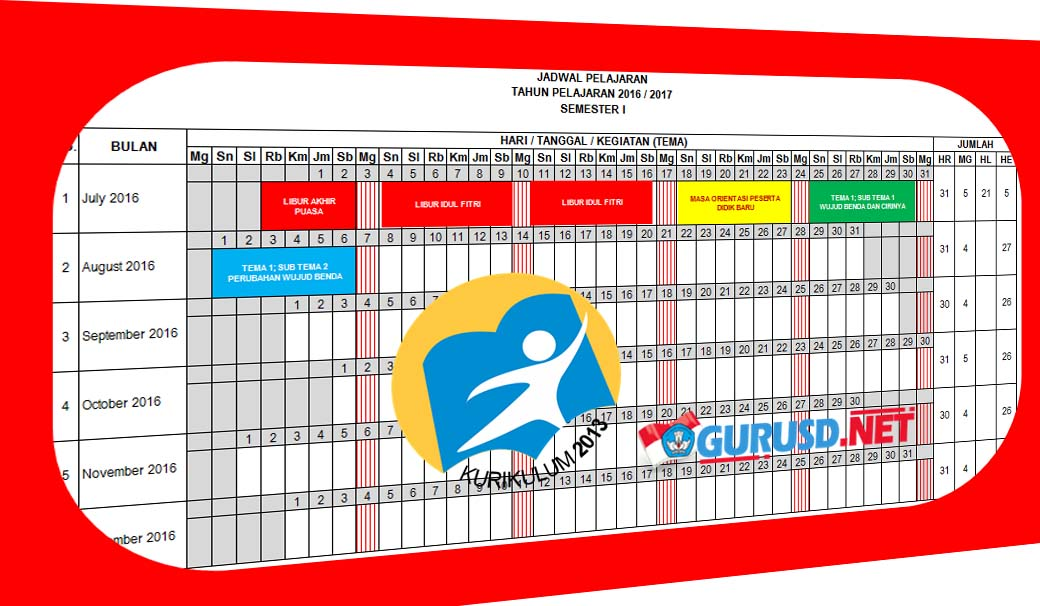 Jadwal Pelajaran Kurikulum 2013 Sd Di Lengkapi Minggu