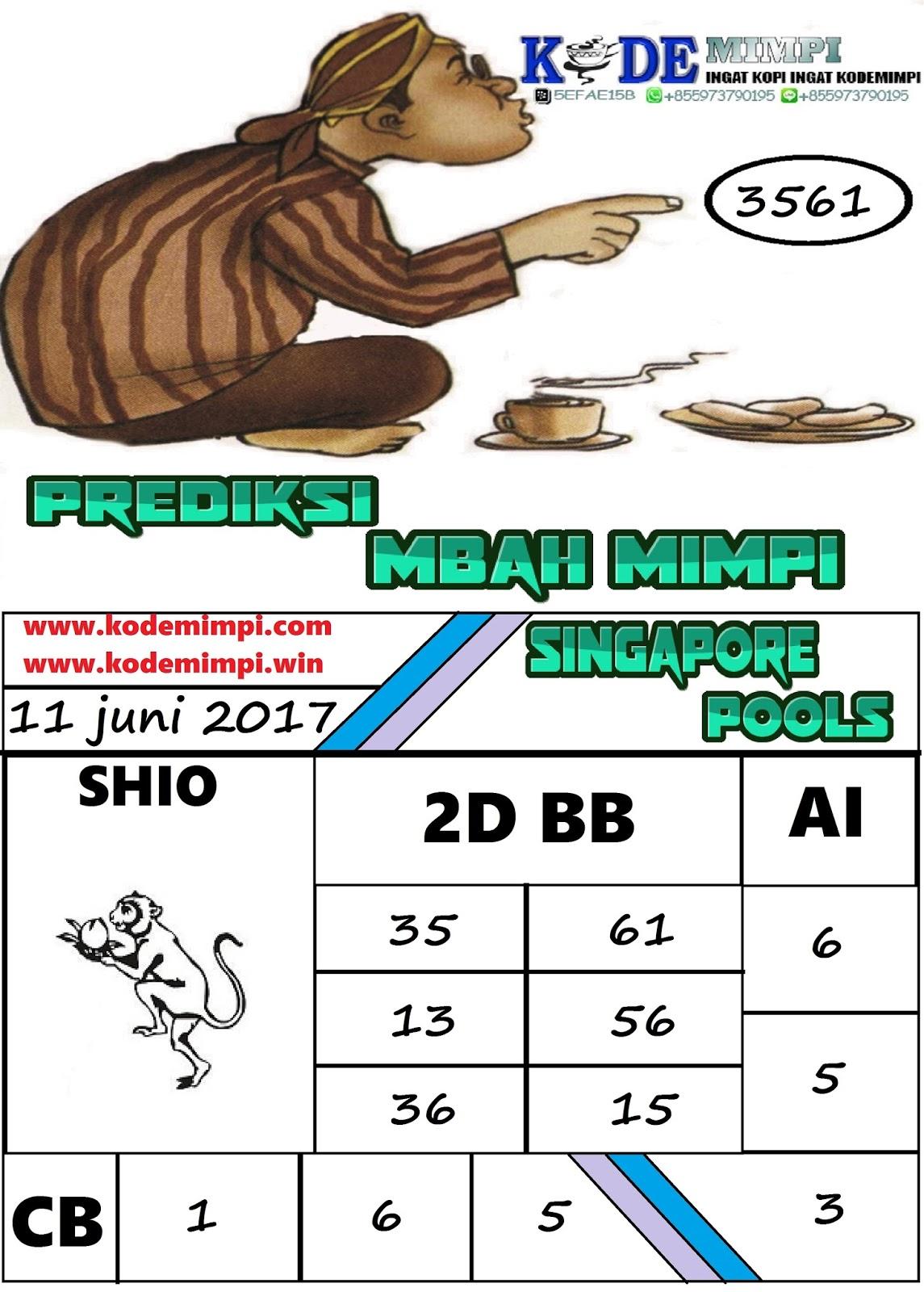 Data Togel Singapura, Data Togel Hongkong, Data Togel sydney Togel Sgp 2d Salam Jp Massalhtml