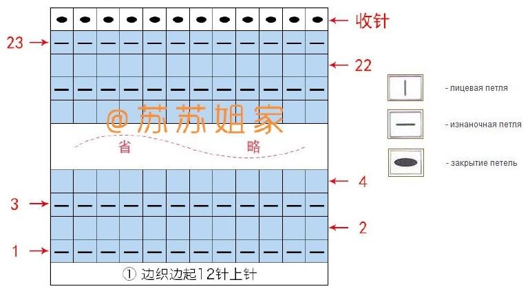 Схема вязания пледа Пэчворк