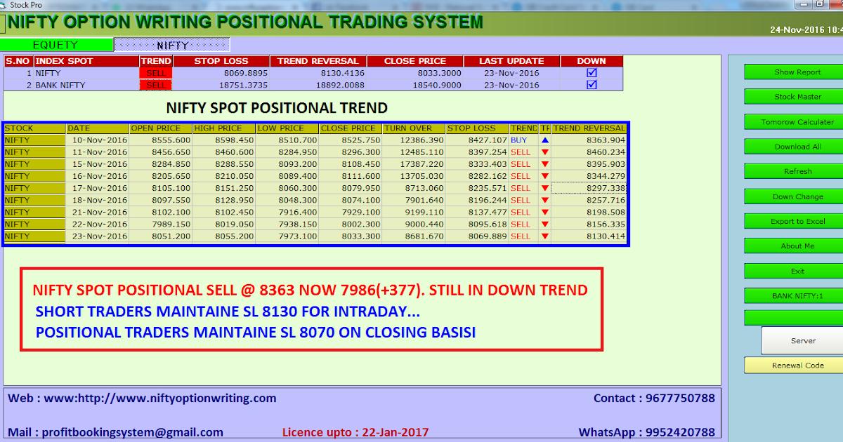 Bpi forex trading