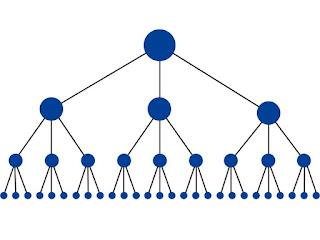 cách xây dựng liên kết nội bộ