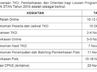 Penerimaan CPNS 2016 Kementerian Keuangan dari Politeknik Keuangan Negara STAN (PKN STAN)