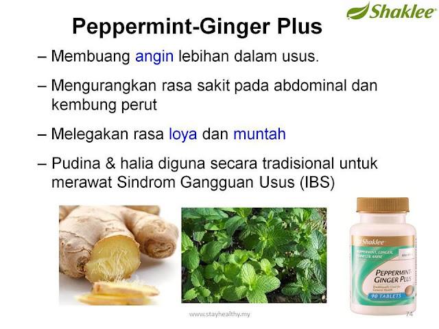 Atasi Kencing Tak Lawas dengan Peppermint Ginger Plus Shaklee