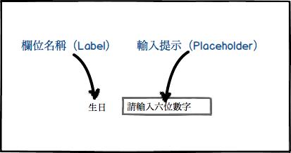 欄位標題和輸入提示都是不可或缺的