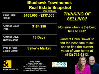 Bluehawk Townhomes, Gardner, Gardner KS