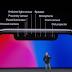 [Apple] Face ID trên iPhone X mới ra mắt là thứ đáng giá nhất.
