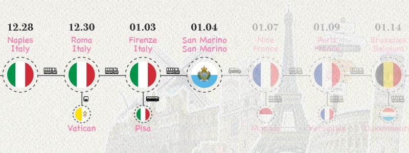 [聖馬力諾] 世界上現存的最古老的國家 存在於義大利之中的國中國