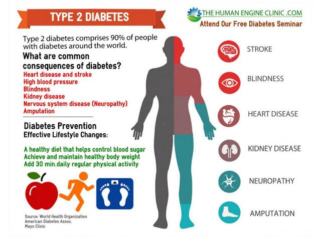 type ii diabetes symptoms and treatment essay Get type 2 diabetes symptoms essay 5 bonuses ($197) + vip access here, [[type 2 diabetes symptoms essay]] type 2 diabetes symptoms essay diabetes treatment reviews.