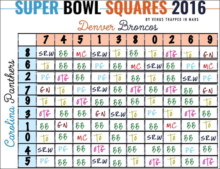 Super Bowl Squares 2016 Denver Broncos Vs Carolina Panthers Venus