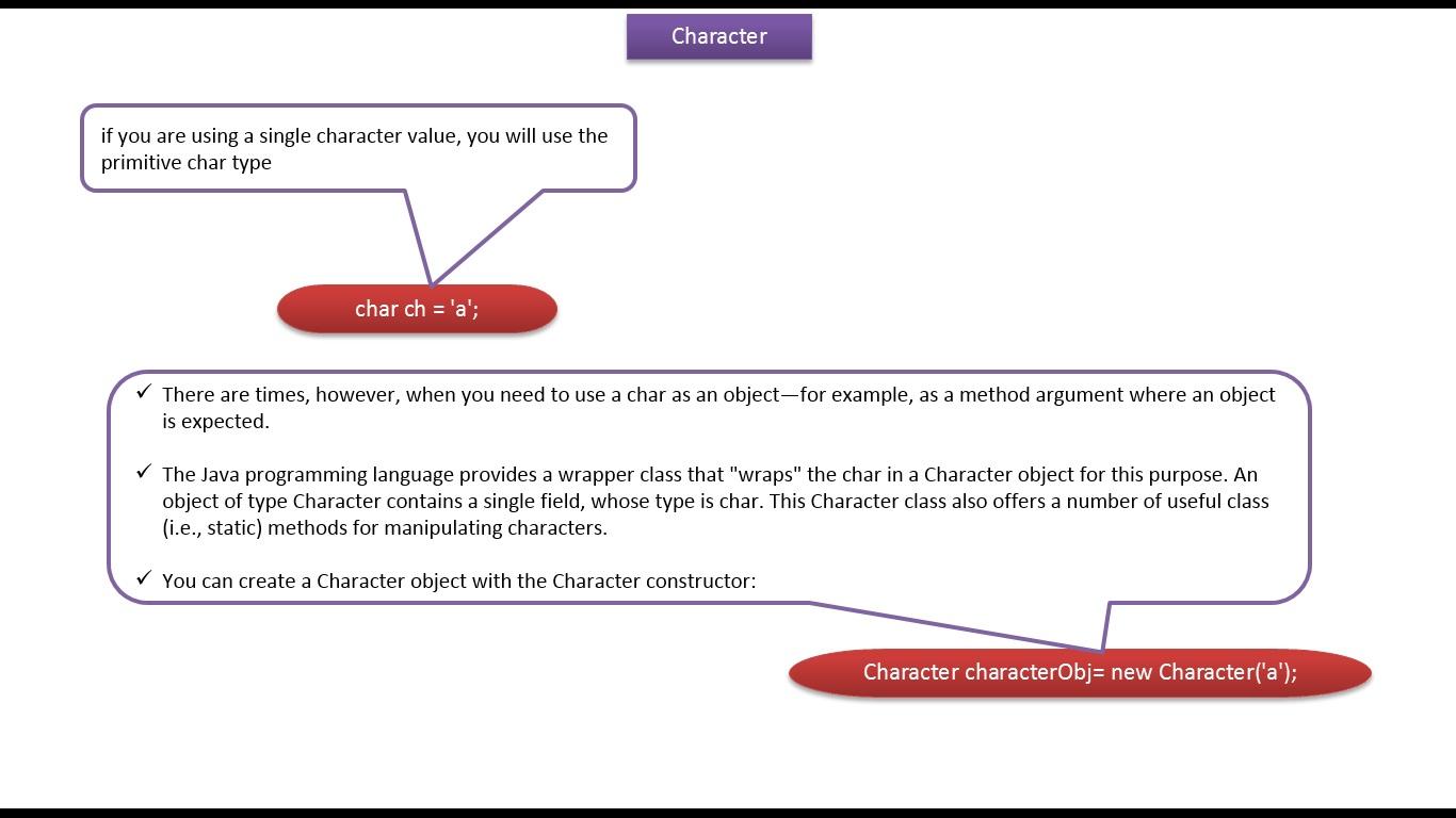Java ee java tutorial java wrapper class character java tutorial java wrapper class character baditri Gallery