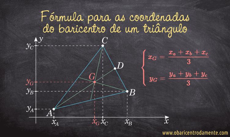 Demonstração da fórmula para as coordenadas do baricentro de um triângulo