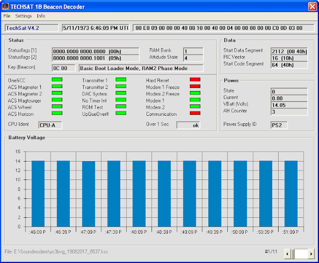 GO-32 TechSat 9k6 FSK Telemetry 05:34 UTC over Indonesia
