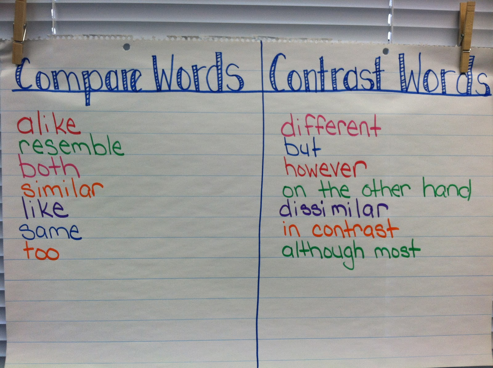 Extra Special Teaching Compare And Contrast And A Fun