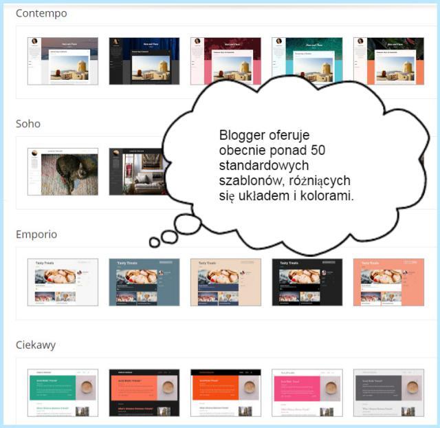 Nowe motywy, szablony bloga na platformie Blogger.