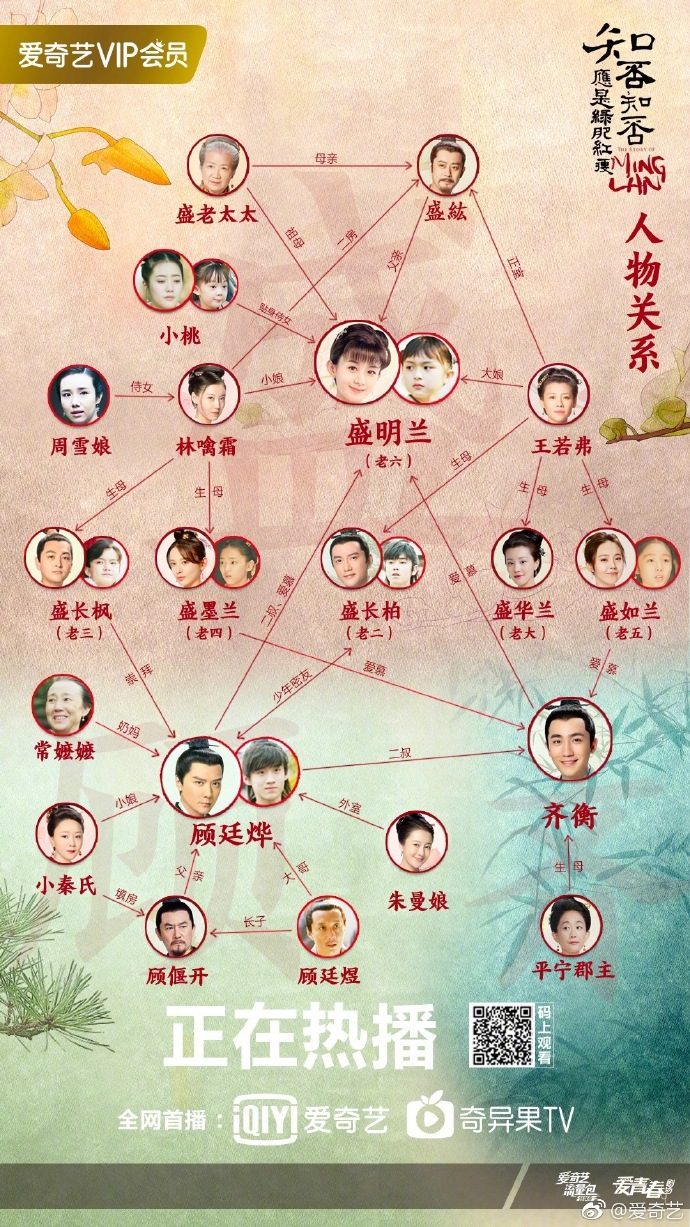 First Impressions cdrama The Story of Minglan
