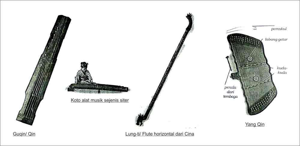 83 Gambar Alat Musik Qin Terbaik