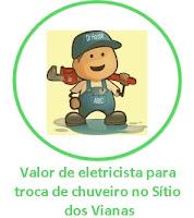 a eletrecidade vem crescendo no brasil