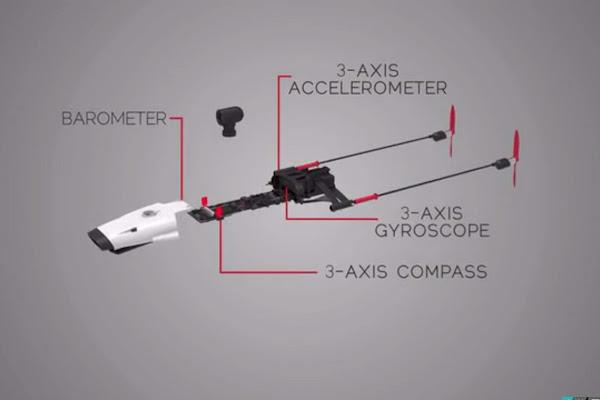 PowerUP FPV 遙控紙飛機全組配備,數位時代翻攝自 PowerUP FPV介紹影片。