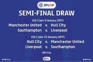 Manchester United Bisa Jumpa Liverpool di Final Piala Liga Inggris