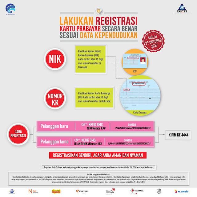 Inilah Cara Mudah Registrasi Kartu Telkomsel, Indosat, XL dan Tri, dan juga Cara Membatalkannya