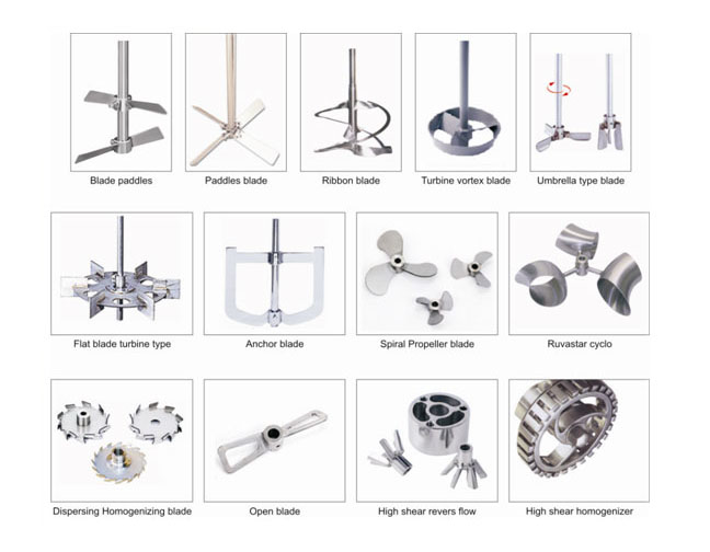 Pharma Engineering: Types of Agitators, Agitator's Design and