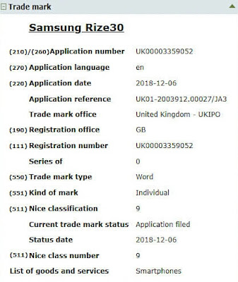 Samsung Rize 30 price and launch date