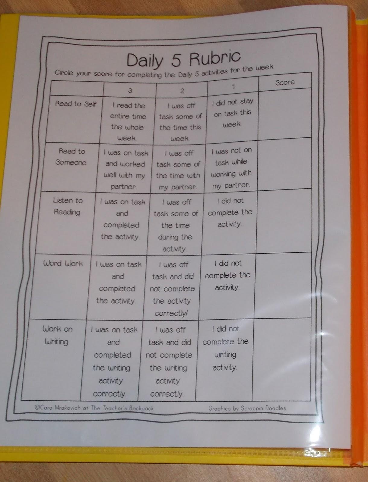 The Teacher S Backpack Daily 5 Folders