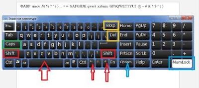 Как открыть клавиатуру в ОС Windows 7