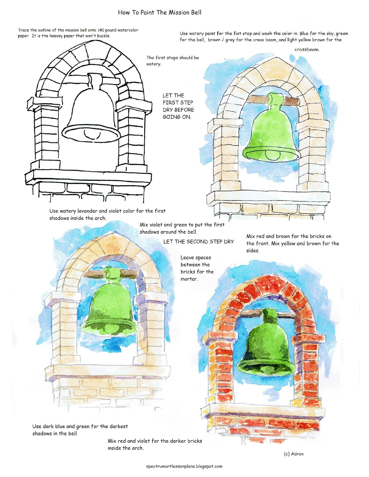 Adron S Art Lesson Plans How To Paint A Picture Of The
